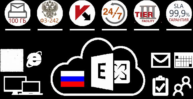 хостинг для iptv